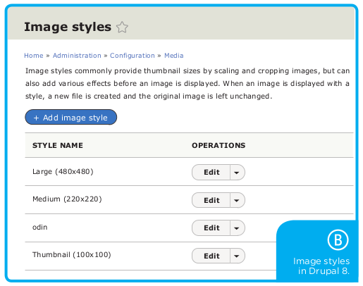 Image styles in Drupal 8.